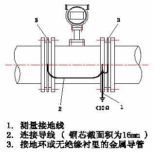 电磁流量计选型设计资料